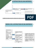 Modelo de La Estructura de Una Sentencia (Oral Mercantil)