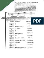Modulo Piano Jazz IPA Mar Del Plata