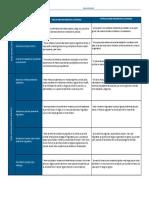 API Desarrollo Emprendedor Modulo 3