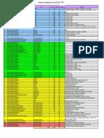 Rgi Estatisticainscritosaprovadosnomeados01-2014 1
