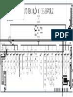 Itver organigrama.pdf