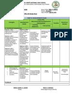 Part 4 Development Plan