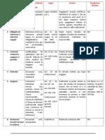 Model HR.Procedura Angajare.doc