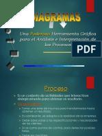 Diagramacion de Procesos (1)