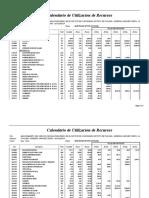 3.6.8.Cronograma de Adquisicion de Bienes y Servicios