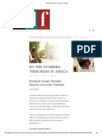 By the Numbers – Terrorism in Africa