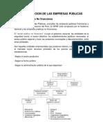 5.Clasificacion de Las Empresas Públicas