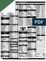NIPER Telephone Directory 2019