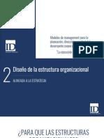 02 Diseño de La Estructura Organizacional