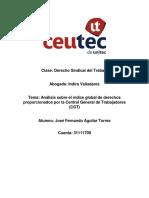 Análisis Sobre El Índice Global de Derechos Proporcionados Por La Central General de Trabajadores (CGT)