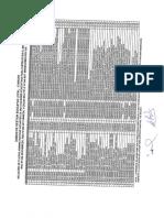 Plazas Para Contrato Administrativo 2018