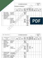 A4 Formular Gestiune Risc CM Mate Ionfo