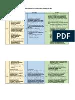 CUADRO_COMPARATIVO_DE_OHSAS_18001_ISO_14.docx
