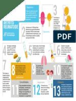 Infograma_PacientesArtritisReumatoide