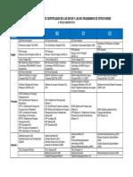 equivalencias_certificados.pdf