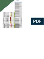 Map a de Riesgo s Proceso s 2018