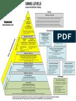 ETI_GD&T Competencies.pdf