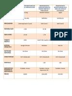EQUIPO MILOS-TABLA DE DIAPOSITIVAS DE INFO-PRÁCTICA 10-Gpe. Graniel.docx