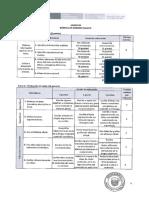 Protocolo Evaluacion Lo 2019-13-03.PDF