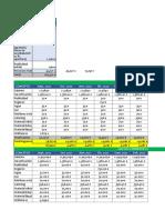 Tablas Financieras Revisadas