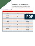Practica 3 p.77 Daniel Martín