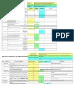 Check_List_de_Control_de_SST_para_Contratistas.xlsx