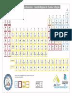 tabela periodica_2011.pdf