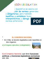 La Función Legislativa (1)
