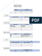 Copy of Questionnaire Network 20190411