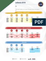 intucion el modelo.pdf