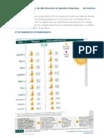 Mujeres en Puestos de Alta Dirección en Grandes Empresas de América Latina