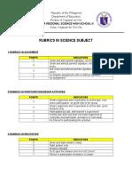RUBRICS IN SCIENCE ACTIVITIES.docx