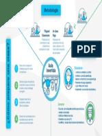 metodologia aula invertida.pdf