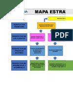 Cuadro de Mando Integral DIAGNOSTICO EPRESARIAL