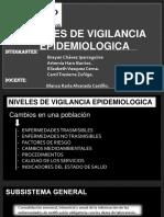 Niveles de Vigilancia Epidemiologica
