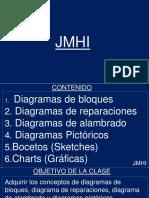 Diagramas Clase IV 2019