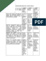 Rúbrica presentaciones orales 2019_1 SEMESTRE.docx