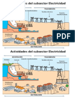 Dibujo Subsector Electricidad