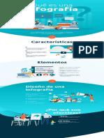 Qué es una infografía.pdf