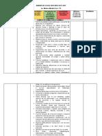 Analisis Del Logro Educativo 2019