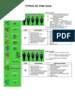 PNP Uniforms.pdf