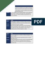 Fundamentos del diseño Actividad 1