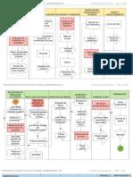 Proceso de produccion tela no tejida.pdf