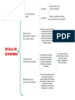 Doc2 CUADRO SINOPTICO.docx