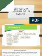 Estructura General de Un Evento
