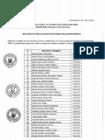 Arequipa Practicantes 003-2016 Aptos a Evaluacion Escrita