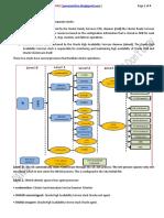 Clusterware_Processes_in_Oracle11gR2