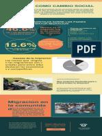 Bonus Infographic Template 1