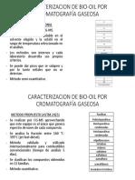 Caracterizacion de Bio-oil Por Cromatografía Gaseosa