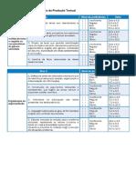 tabela_criterios_correcao